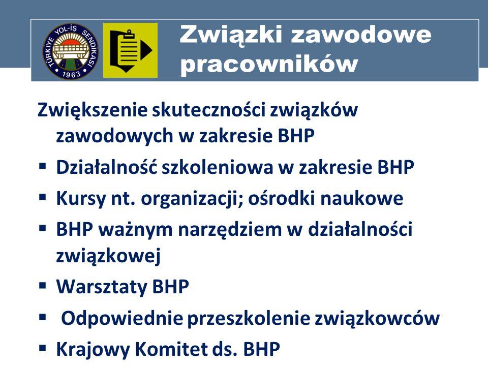 Związki zawodowe pracowników Zwiększenie skuteczności związków zawodowych w zakresie BHP Działalność szkoleniowa w zakresie BHP Kursy nt. organizacji;