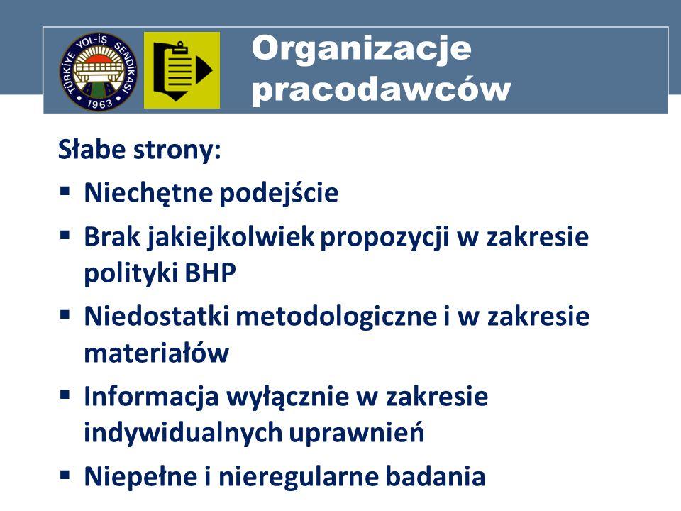 Organizacje pracodawców Słabe strony: Niechętne podejście Brak jakiejkolwiek propozycji w zakresie polityki BHP Niedostatki metodologiczne i w zakresi
