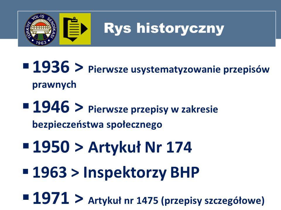 Rys historyczny 1936 > Pierwsze usystematyzowanie przepisów prawnych 1946 > Pierwsze przepisy w zakresie bezpieczeństwa społecznego 1950 > Artykuł Nr