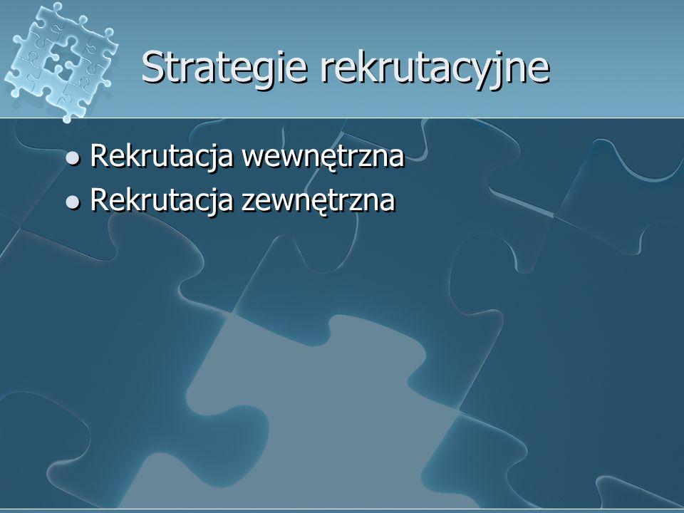 Strategie rekrutacyjne Rekrutacja wewnętrzna Rekrutacja zewnętrzna Rekrutacja wewnętrzna Rekrutacja zewnętrzna