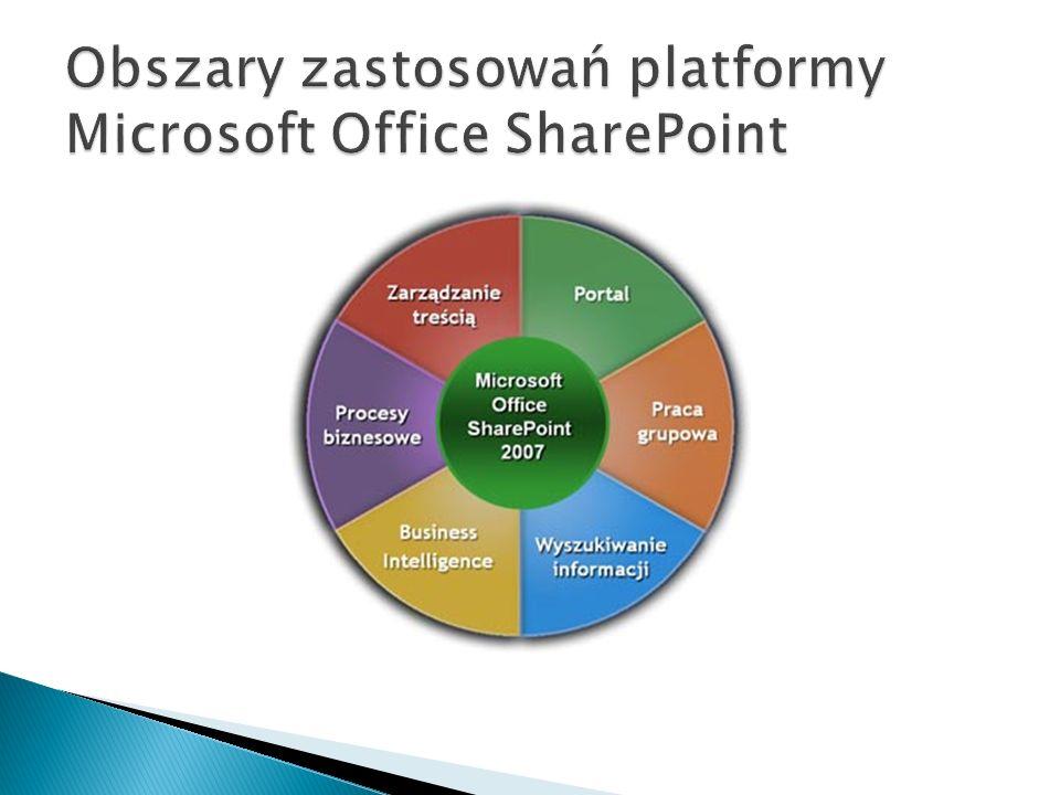 Microsoft SharePoint Foundation 2010 SharePoint Server 2010 Usługa SharePoint Online SharePoint Designer 2010 SharePoint Workspace 2010