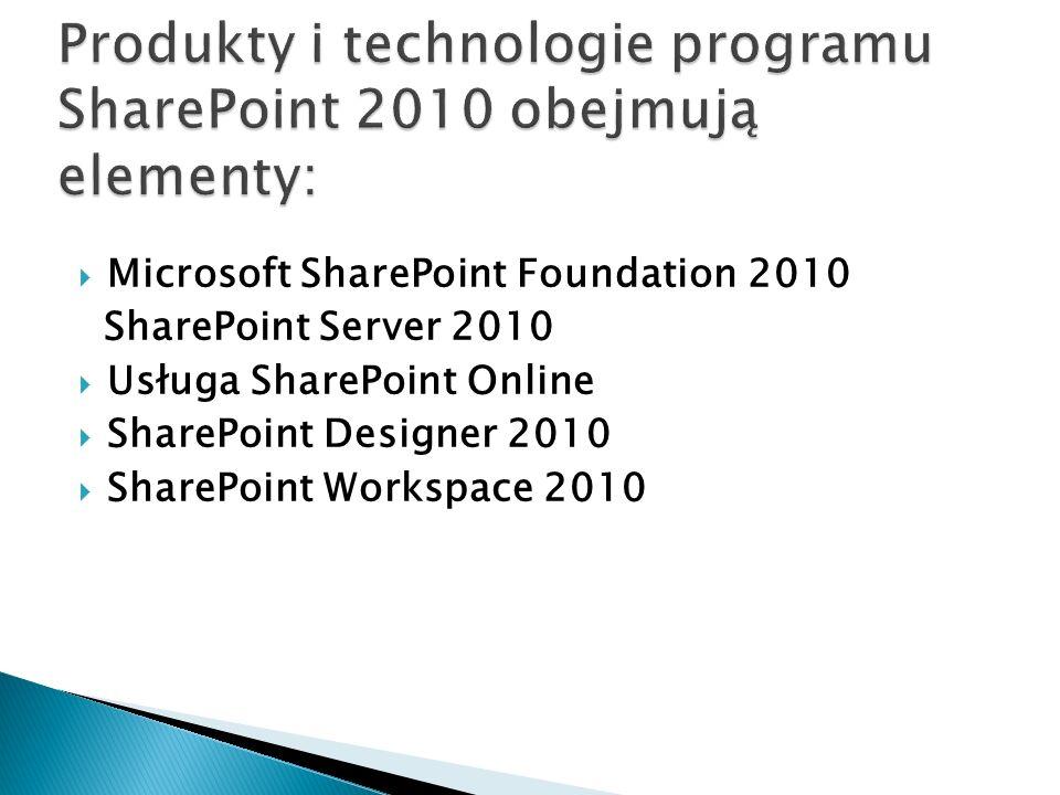 Nowe możliwości współpracy Szybkie i łatwe znajdowanie potrzebnych informacji Korzystanie z programu SharePoint w podróży Łatwe przeglądanie dokumentów i zarządzanie nimi Efektywniejsza praca z łatwymi w użyciu listami programu SharePoint