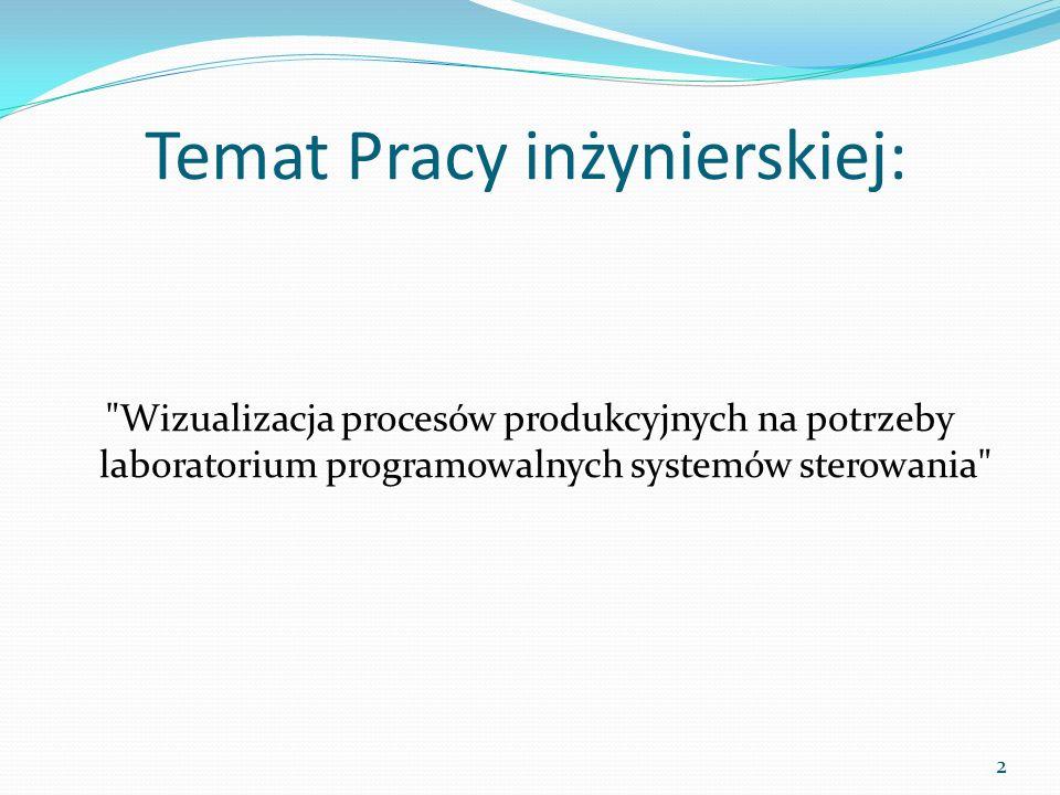 Plan Prezentacji: Wykorzystane oprogramowanie do grafiki Wybrane procesy produkcyjne Postęp tworzenia obiektów Złożenie projektu w całość - Interfejs 3