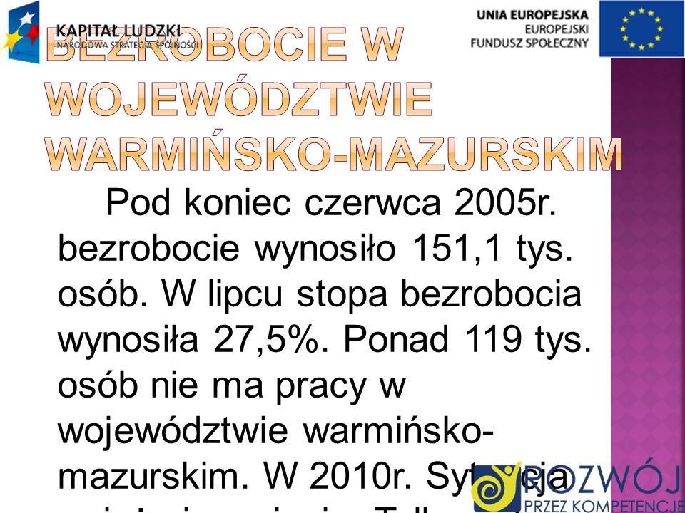 Braniewski31,8 Bartoszycki32,3 Kętrzyński29,7 Węgorzewski28,6 Gołdapski23,2 Elbląg17,2 Elbląski26,6 Lidzbarski27,4 Mrągowski23,6 Olecki22,4 Ełcki25,7 Piski34,2 Szczycieński27,1 Nidzicki21,2 Działdowski24,9 Nowomiejski21,2 Olsztyn7,4 Olsztyński21,3 Ostródzki23,0 Iławski12,4 Giżycki20,2