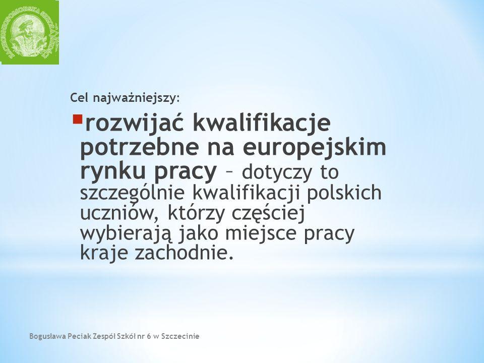 Bogusława Peciak Zespół Szkół nr 6 w Szczecinie Cel najważniejszy: rozwijać kwalifikacje potrzebne na europejskim rynku pracy – dotyczy to szczególnie