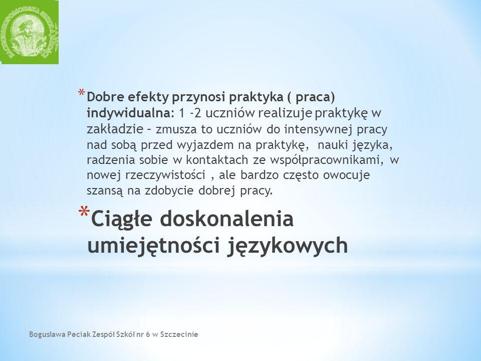 Bogusława Peciak Zespół Szkół nr 6 w Szczecinie * Dobre efekty przynosi praktyka ( praca) indywidualna: 1 -2 uczniów realizuje praktykę w zakładzie –