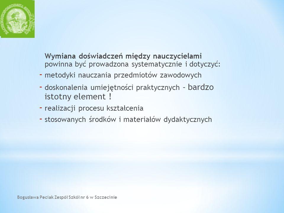 Bogusława Peciak Zespół Szkół nr 6 w Szczecinie Wymiana doświadczeń między nauczycielami powinna być prowadzona systematycznie i dotyczyć: - metodyki