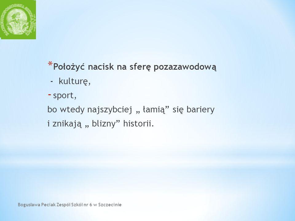Bogusława Peciak Zespół Szkół nr 6 w Szczecinie * Położyć nacisk na sferę pozazawodową - kulturę, - sport, bo wtedy najszybciej łamią się bariery i zn