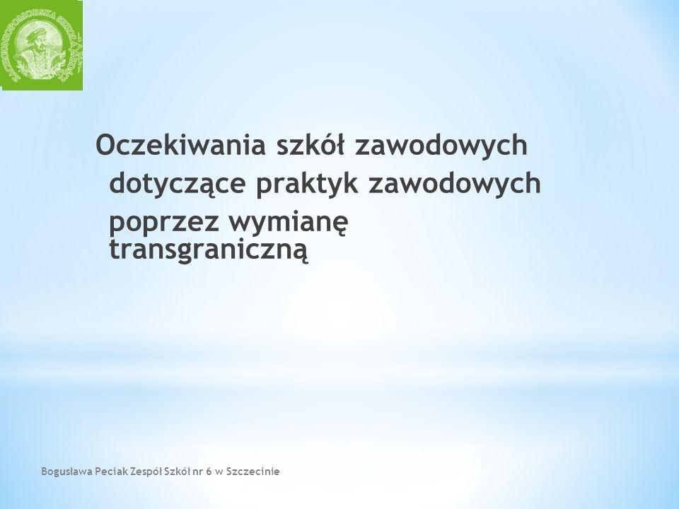 Bogusława Peciak Zespół Szkół nr 6 w Szczecinie Oczekiwania szkół zawodowych dotyczące praktyk zawodowych poprzez wymianę transgraniczną