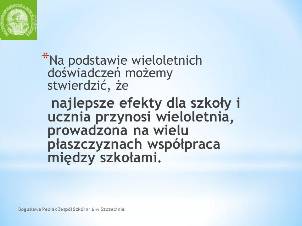 Bogusława Peciak Zespół Szkół nr 6 w Szczecinie * Na podstawie wieloletnich doświadczeń możemy stwierdzić, że najlepsze efekty dla szkoły i ucznia prz
