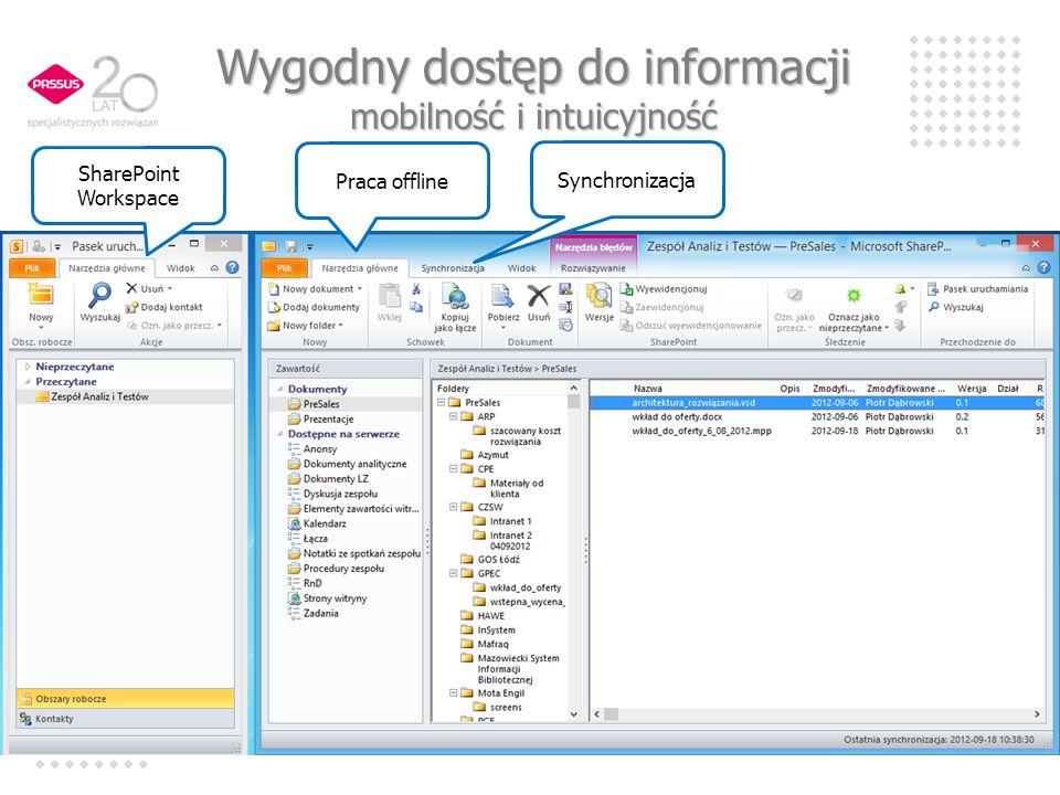 SharePoint Workspace Praca offline Synchronizacja