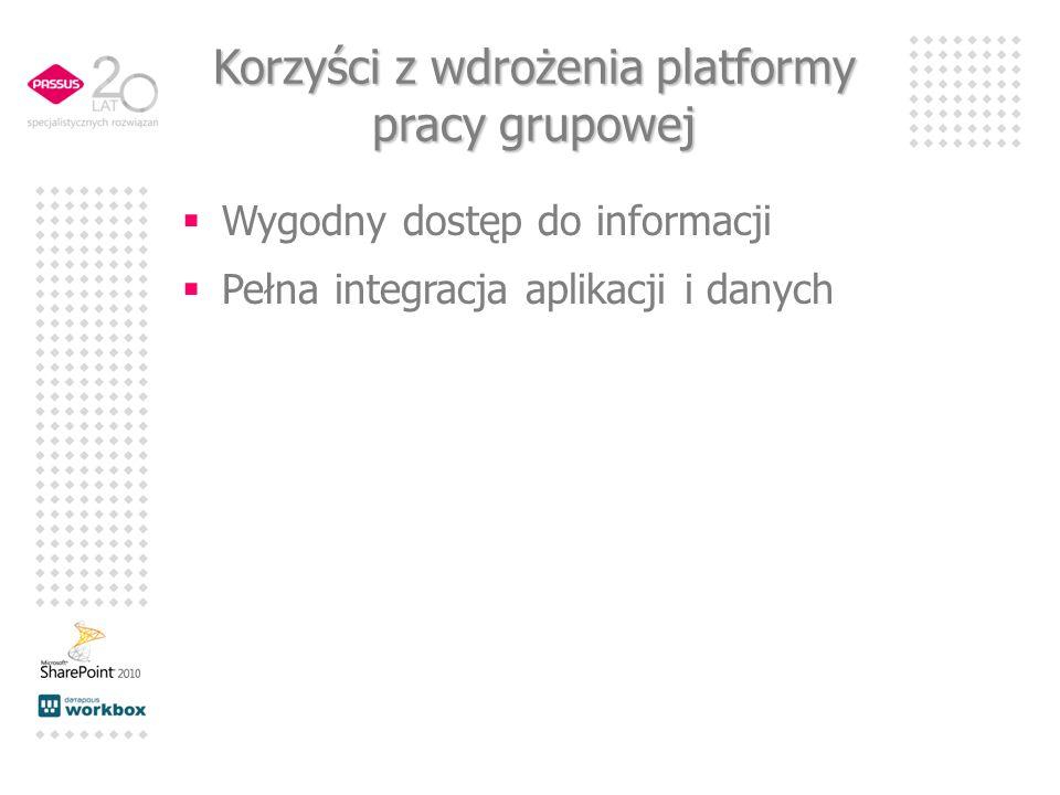 Korzyści z wdrożenia platformy pracy grupowej Wygodny dostęp do informacji Pełna integracja aplikacji i danych