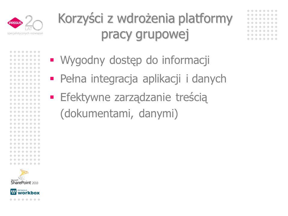 Korzyści z wdrożenia platformy pracy grupowej Wygodny dostęp do informacji Pełna integracja aplikacji i danych Efektywne zarządzanie treścią (dokument