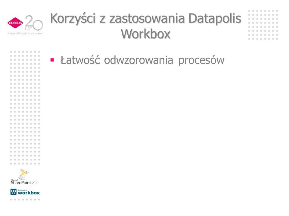 Korzyści z zastosowania Datapolis Workbox Łatwość odwzorowania procesów