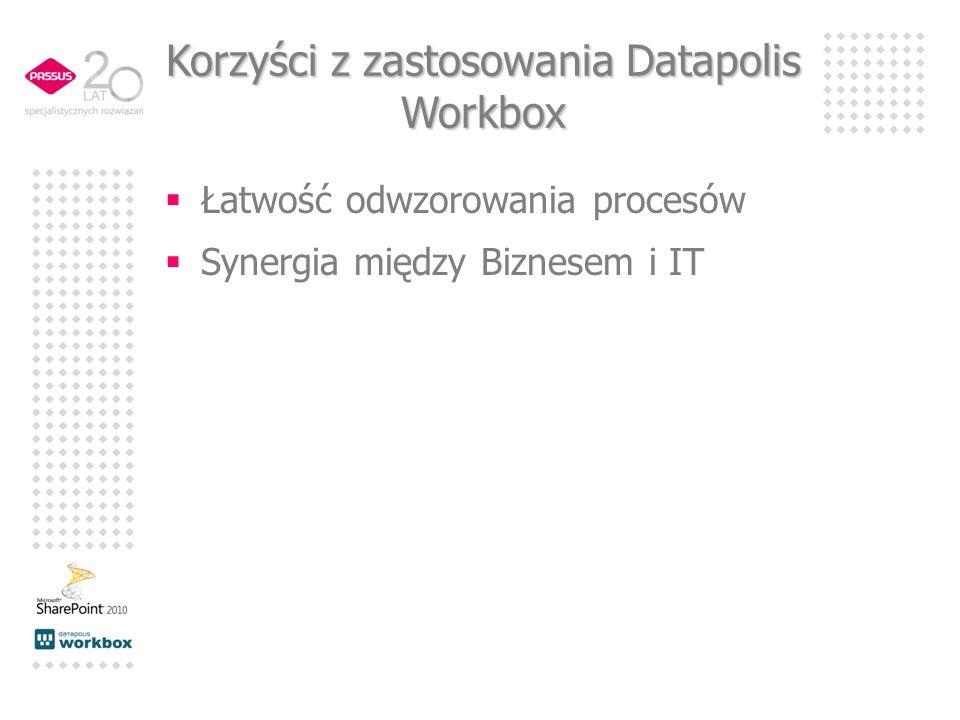 Korzyści z zastosowania Datapolis Workbox Łatwość odwzorowania procesów Synergia między Biznesem i IT