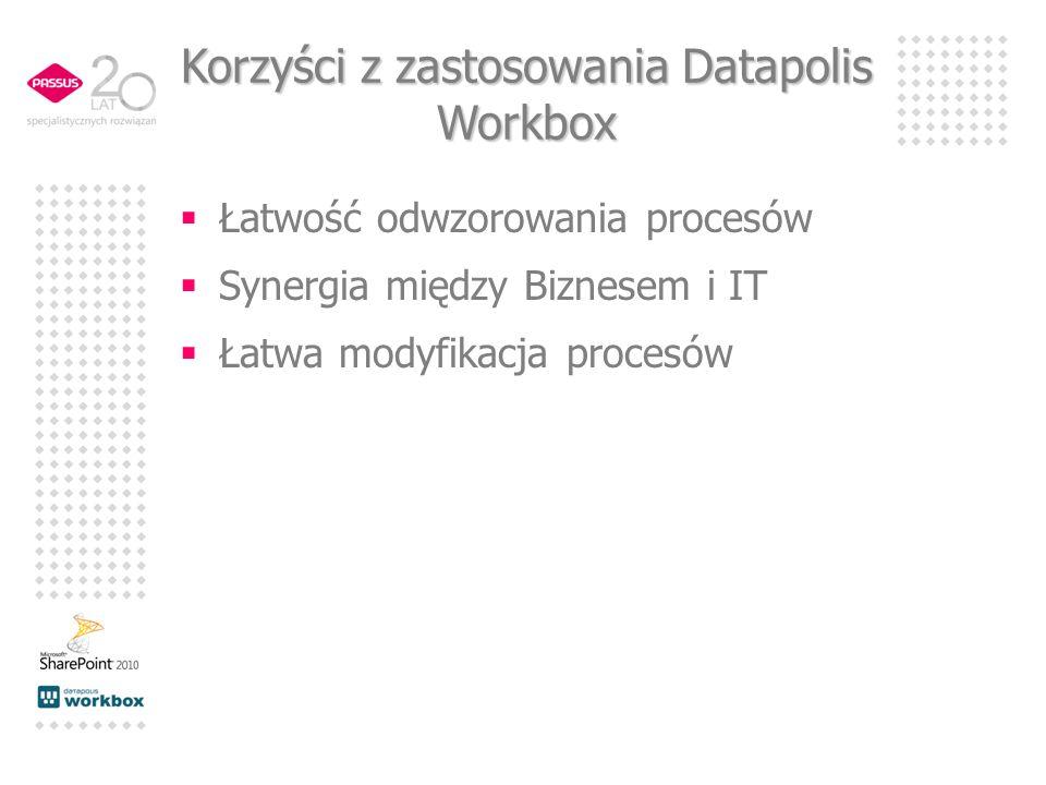 Korzyści z zastosowania Datapolis Workbox Łatwość odwzorowania procesów Synergia między Biznesem i IT Łatwa modyfikacja procesów