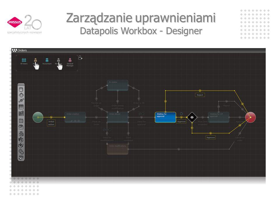 Zarządzanie uprawnieniami Datapolis Workbox - Designer