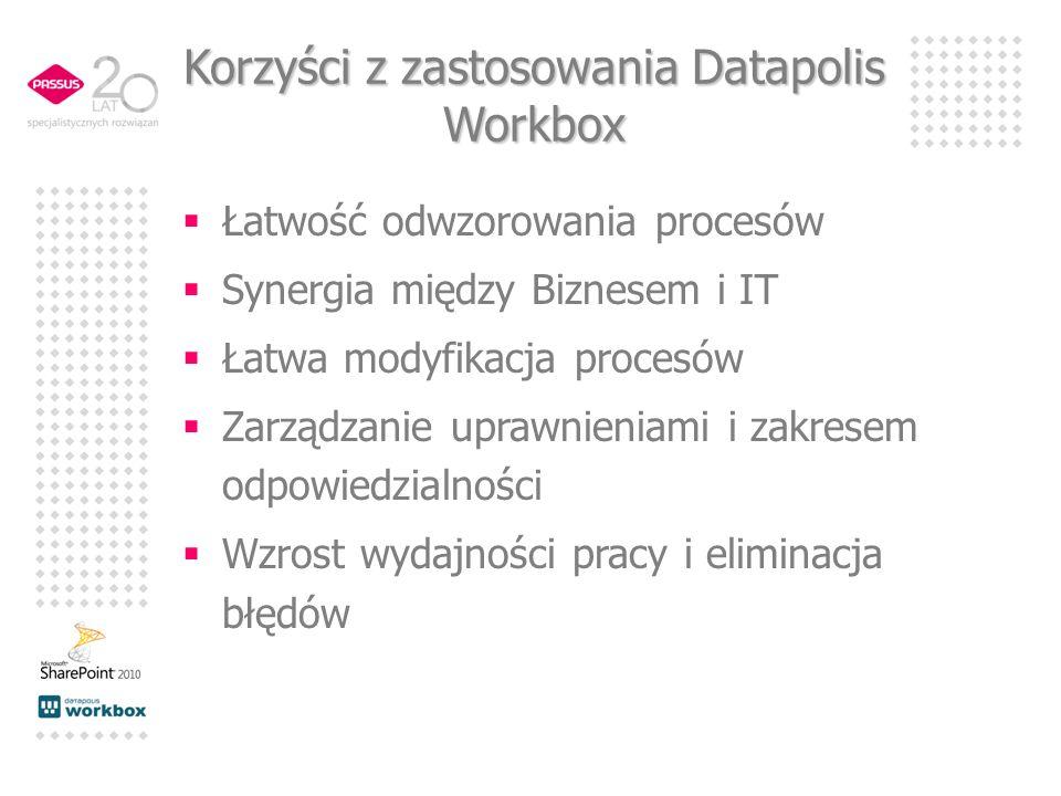 Korzyści z zastosowania Datapolis Workbox Łatwość odwzorowania procesów Synergia między Biznesem i IT Łatwa modyfikacja procesów Zarządzanie uprawnien