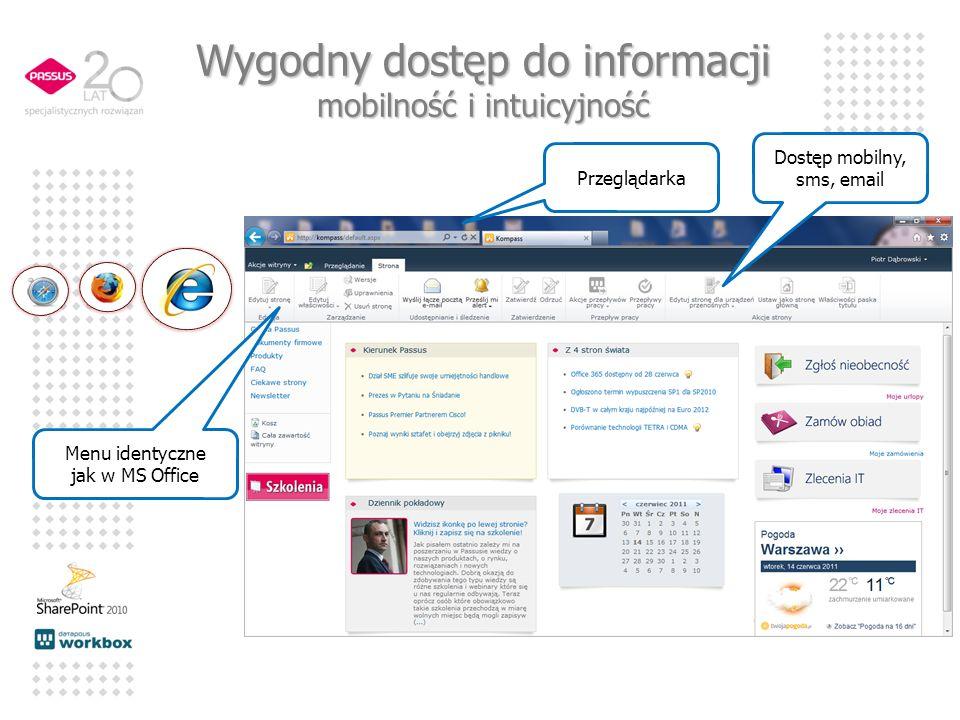 Przeglądarka Menu identyczne jak w MS Office Dostęp mobilny, sms, email Wygodny dostęp do informacji mobilność i intuicyjność