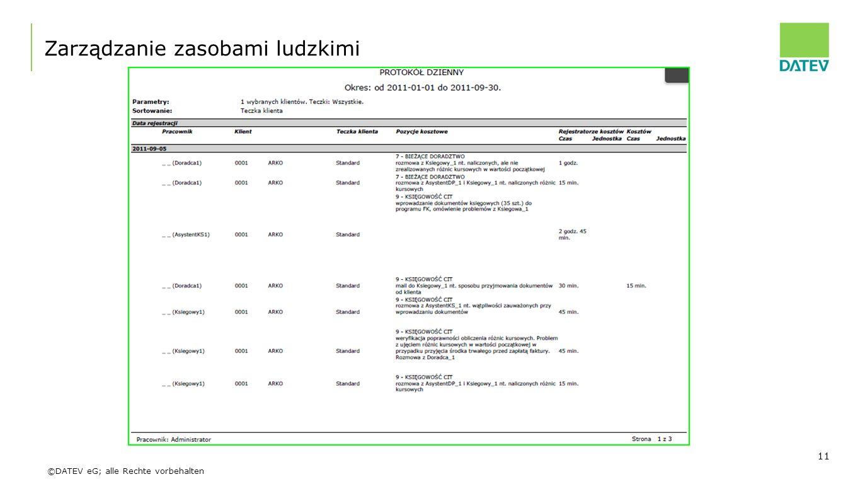 ©DATEV eG; alle Rechte vorbehalten Zarządzanie zasobami ludzkimi 11