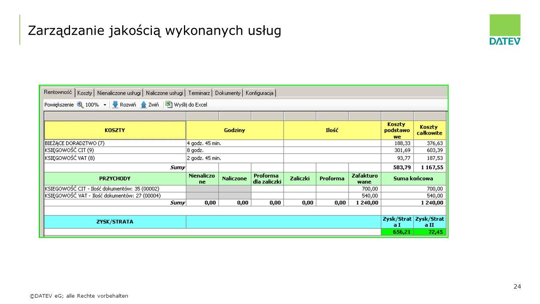 ©DATEV eG; alle Rechte vorbehalten Zarządzanie jakością wykonanych usług 24