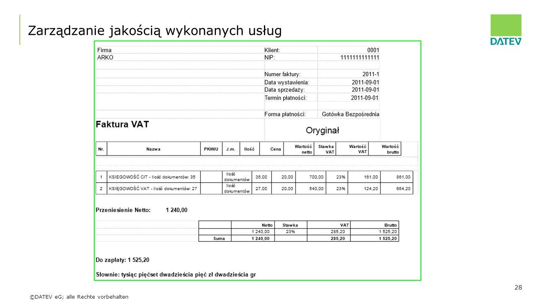 ©DATEV eG; alle Rechte vorbehalten Zarządzanie jakością wykonanych usług 28