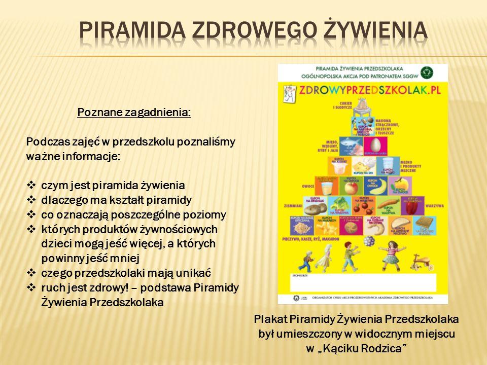 Poznane zagadnienia: Podczas zajęć w przedszkolu poznaliśmy ważne informacje: czym jest piramida żywienia dlaczego ma kształt piramidy co oznaczają po