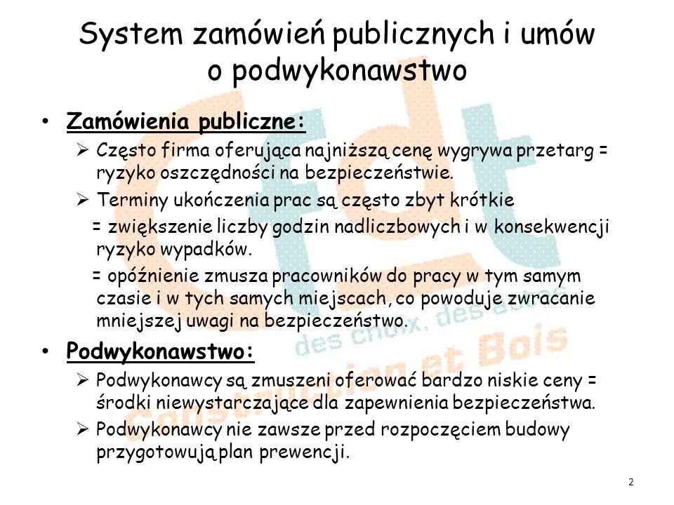 System zamówień publicznych i umów o podwykonawstwo Zamówienia publiczne: Często firma oferująca najniższą cenę wygrywa przetarg = ryzyko oszczędności