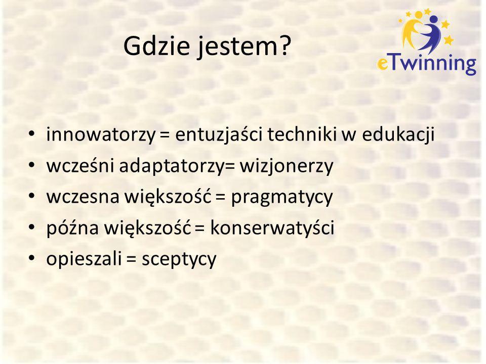 Gdzie jestem? innowatorzy = entuzjaści techniki w edukacji wcześni adaptatorzy= wizjonerzy wczesna większość = pragmatycy późna większość = konserwaty