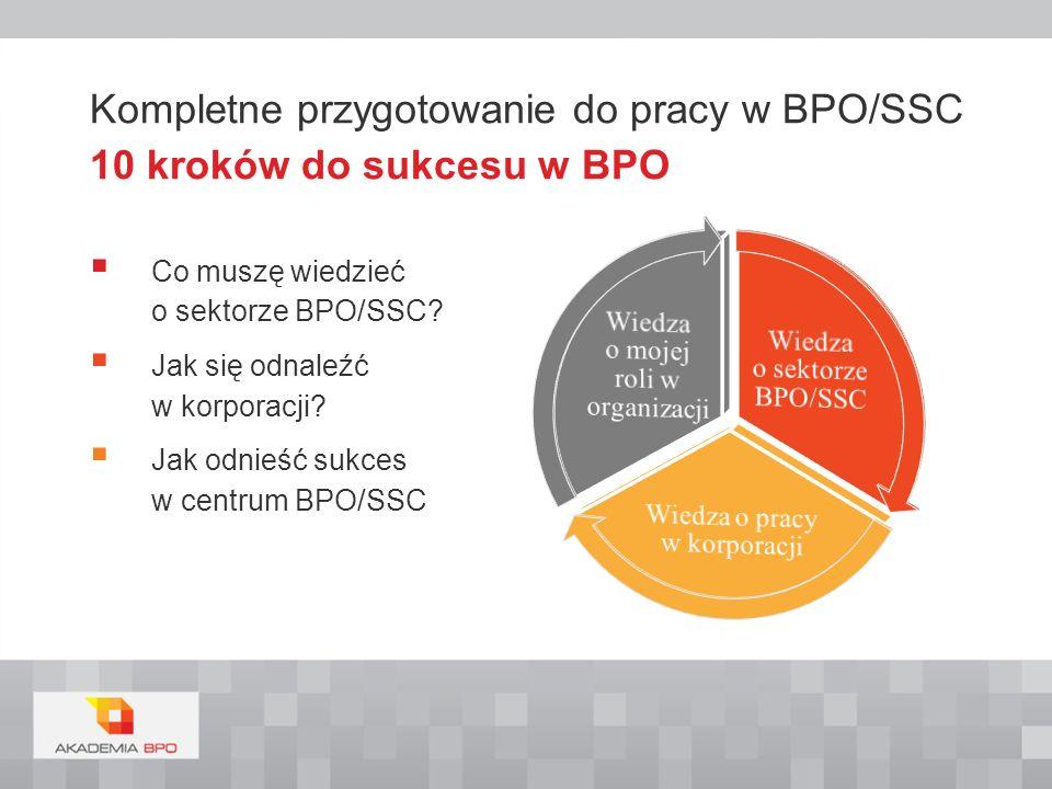 KROK 1 (SEKTOR BPO) Wprowadzenie do branży BPO/SSC na czym polega działalność branży BPO/SSC BPO/SSC w Polsce who is who in BPO/SSC perspektywy branży możliwości kariery w branży 10 kroków do sukcesu w BPO Co muszę wiedzieć o sektorze BPO / SSC?