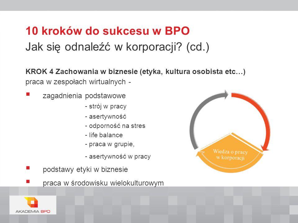 KROK 5 Rachunkowość podstawy rachunkowości międzynarodowe standardy rachunkowości praca w środowisku wielokulturowym KROK 6 Obsługa klienta rozmowa telefoniczna sprzedaż przez telefon obsługa trudnego klienta 10 kroków do sukcesu w BPO Jak odnieść sukces w centrum BPO?