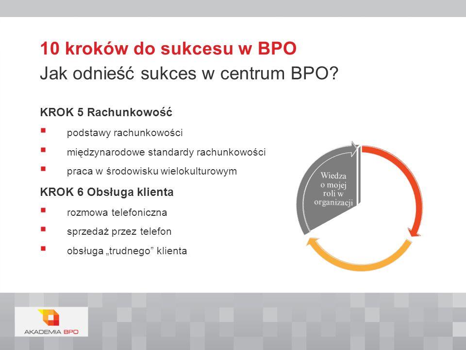 KROK 7 Metody prezentacji danych i podstawy statystyki międzynarodowe standardy rachunkowości zbieranie danych analiza danych prezentacja danych i wyników interpretacja wyników KROK 8 Zarządzanie projektami KROK 9 Rozwiązywanie problemów i usprawnianie lean, kaizen, six sigma, 5w, 5s, seven hats KROK 10 Język angielski w biznesie 10 kroków do sukcesu w BPO Jak odnieść sukces w centrum BPO.