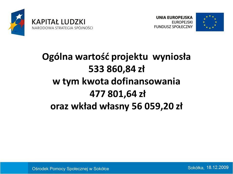 Ogólna wartość projektu wyniosła 533 860,84 zł w tym kwota dofinansowania 477 801,64 zł oraz wkład własny 56 059,20 zł
