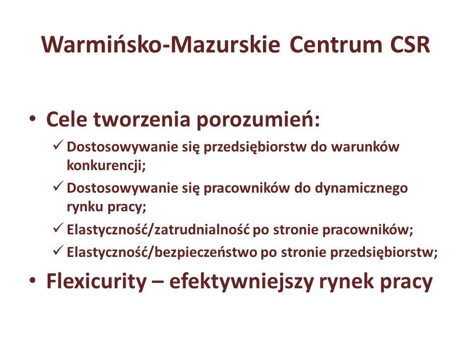 Warmińsko-Mazurskie Centrum CSR Cele tworzenia porozumień: Dostosowywanie się przedsiębiorstw do warunków konkurencji; Dostosowywanie się pracowników