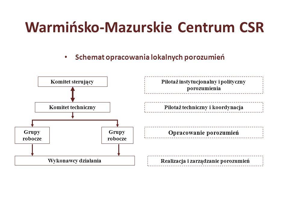 Warmińsko-Mazurskie Centrum CSR Schemat opracowania lokalnych porozumień Schemat opracowania lokalnych porozumień Komitet sterujący Komitet techniczny