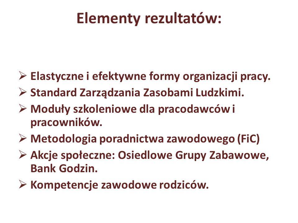 Elementy rezultatów: Elastyczne i efektywne formy organizacji pracy. Standard Zarządzania Zasobami Ludzkimi. Moduły szkoleniowe dla pracodawców i prac