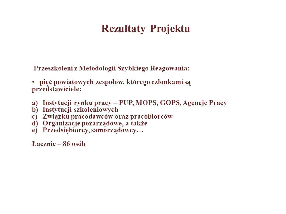Rezultaty Projektu Przeszkoleni z Metodologii Szybkiego Reagowania: pięć powiatowych zespołów, którego członkami są przedstawiciele: a)Instytucji rynk