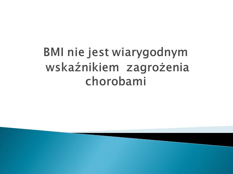 BMI nie jest wiarygodnym wskaźnikiem zagrożenia chorobami