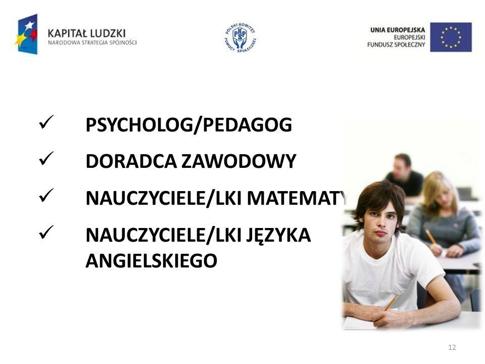12 PSYCHOLOG/PEDAGOG DORADCA ZAWODOWY NAUCZYCIELE/LKI MATEMATYKI NAUCZYCIELE/LKI JĘZYKA ANGIELSKIEGO