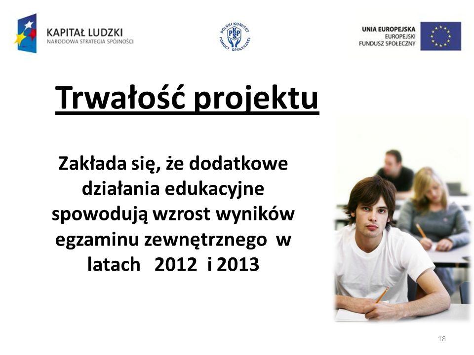 18 Zakłada się, że dodatkowe działania edukacyjne spowodują wzrost wyników egzaminu zewnętrznego w latach 2012 i 2013 Trwałość projektu