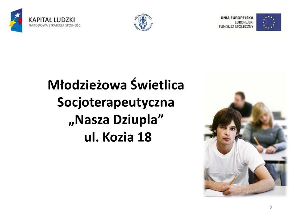 9 Młodzieżowa Świetlica Socjoterapeutyczna Nasza Dziupla ul. Kozia 18