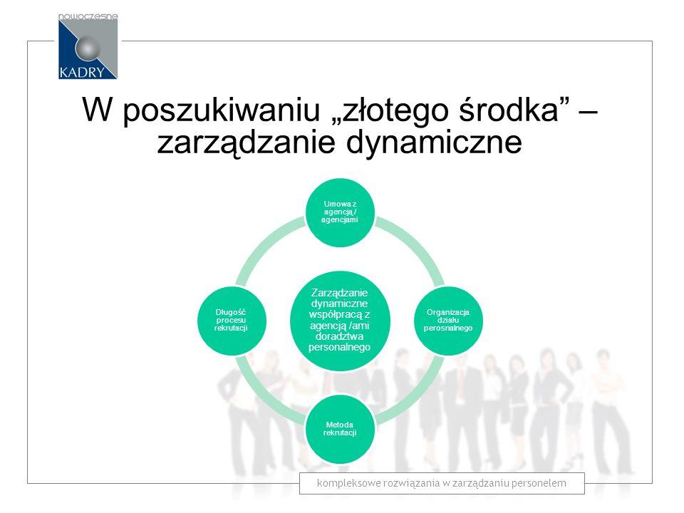 kompleksowe rozwiązania w zarządzaniu personelem W poszukiwaniu złotego środka – zarządzanie dynamiczne Zarządzanie dynamiczne współpracą z agencją /a