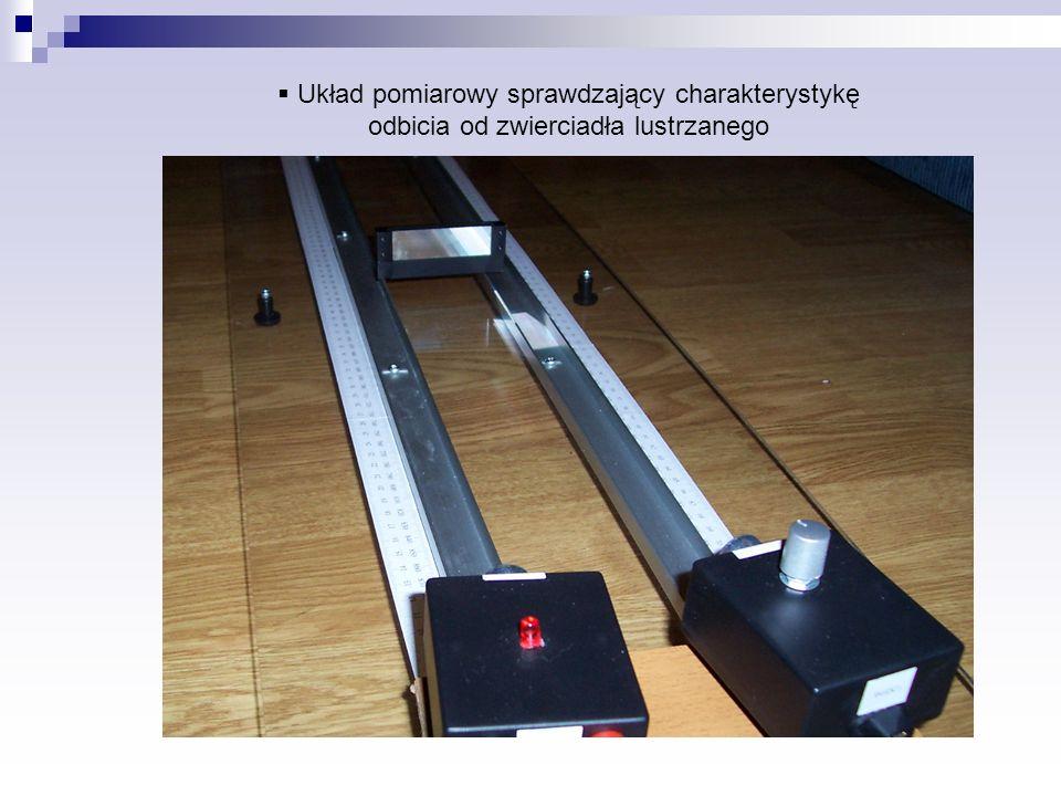 Układ pomiarowy sprawdzający charakterystykę odbicia od zwierciadła lustrzanego