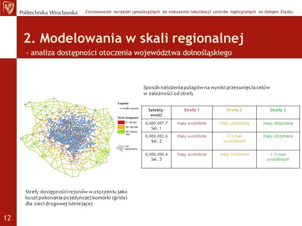 Strefy dostępności rejonów w otoczeniu jako koszt pokonania pojedynczej komórki (grida) dla sieci drogowej istniejącej Zastosowanie narzędzi symulacyj
