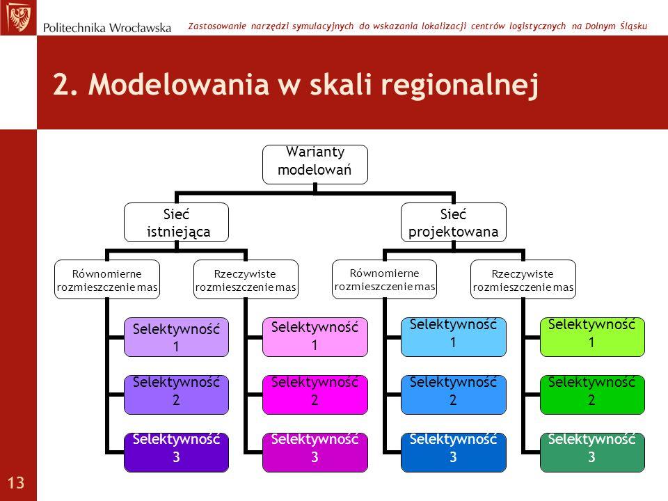 2. Modelowania w skali regionalnej Warianty modelowań Sieć istniejąca Równomierne rozmieszczenie mas Selektywność 1 Selektywność 2 Selektywność 3 Rzec