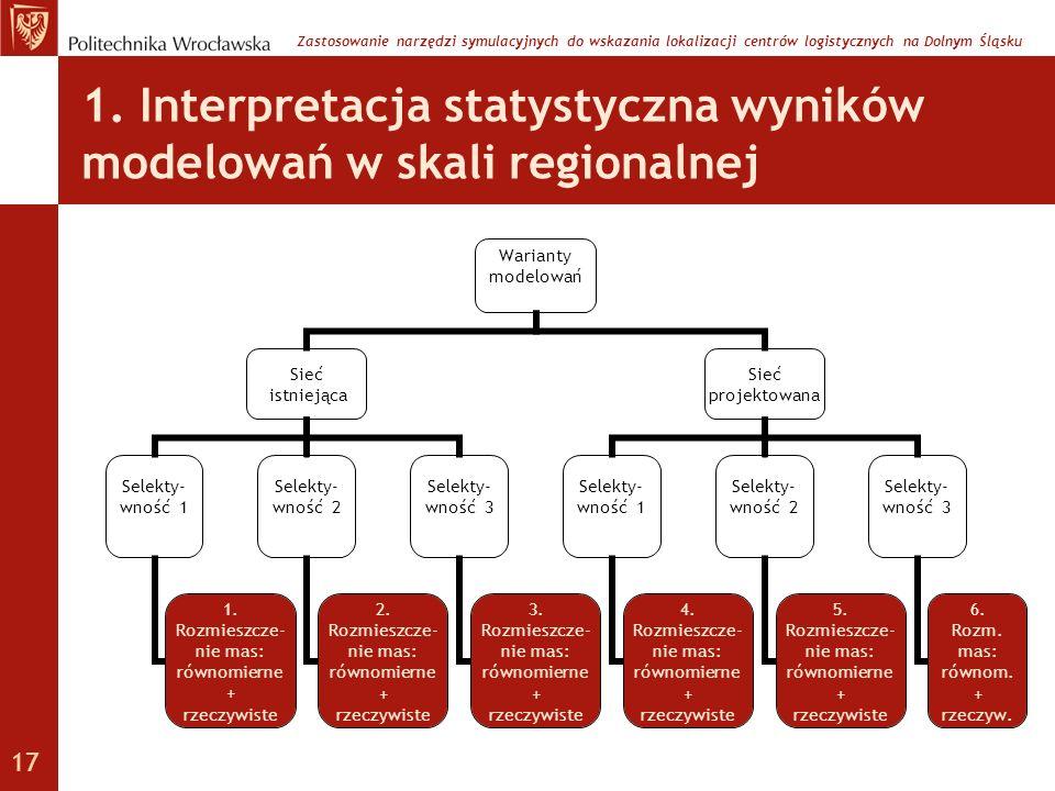 1. Interpretacja statystyczna wyników modelowań w skali regionalnej Warianty modelowań Sieć istniejąca Selekty-wność 1 1. Rozmieszcze-nie mas: równomi