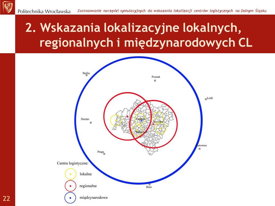 2. Wskazania lokalizacyjne lokalnych, regionalnych i międzynarodowych CL Zastosowanie narzędzi symulacyjnych do wskazania lokalizacji centrów logistyc