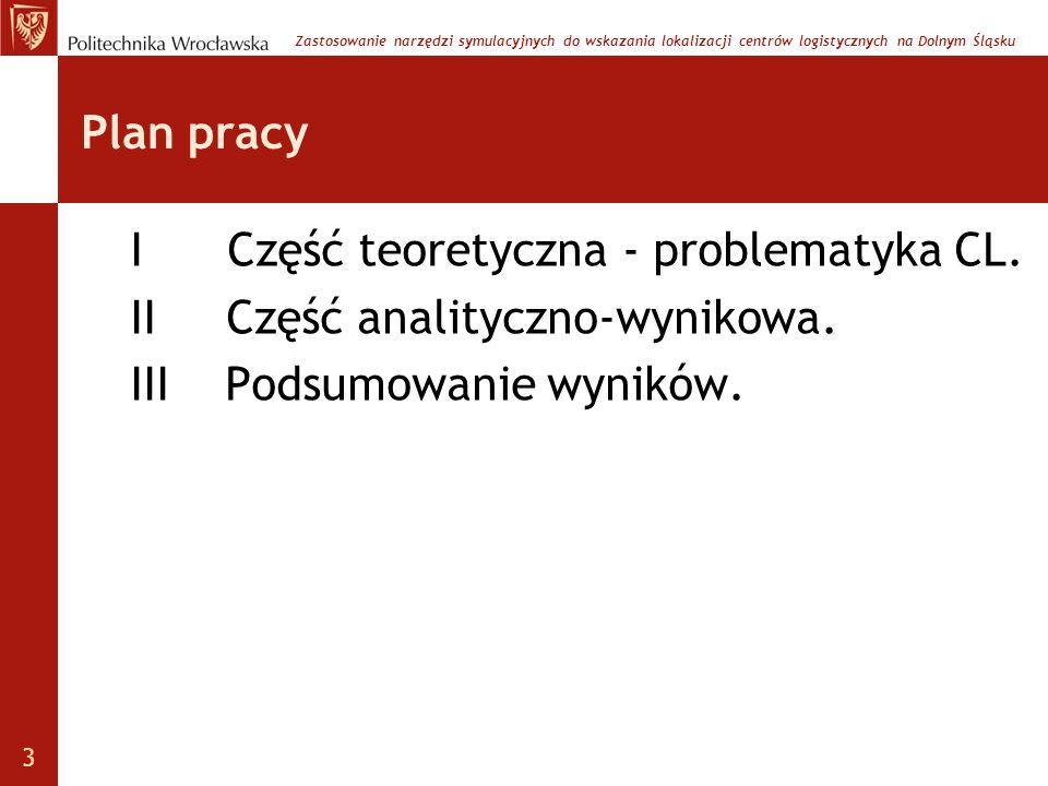 Plan pracy I Część teoretyczna - problematyka CL. II Część analityczno-wynikowa. III Podsumowanie wyników. Zastosowanie narzędzi symulacyjnych do wska