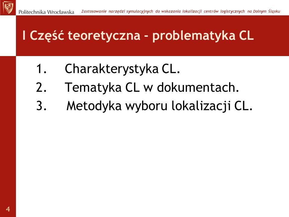 I Część teoretyczna - problematyka CL 1.Charakterystyka CL. 2.Tematyka CL w dokumentach. 3. Metodyka wyboru lokalizacji CL. Zastosowanie narzędzi symu