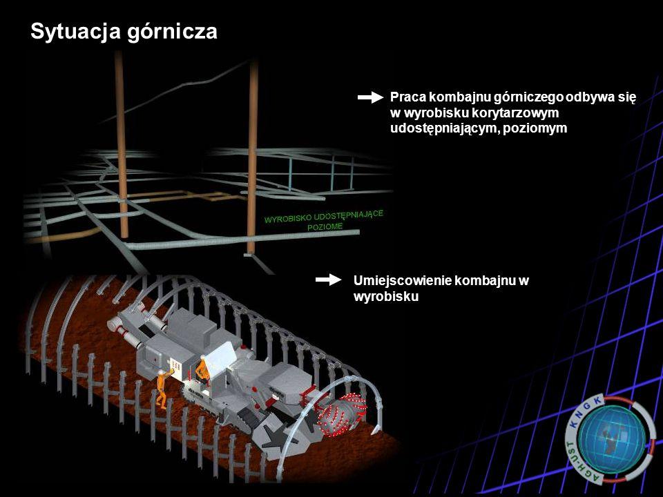 Sytuacja górnicza Programy Praca kombajnu górniczego odbywa się w wyrobisku korytarzowym udostępniającym, poziomym Umiejscowienie kombajnu w wyrobisku